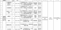 西藏旭升矿业开发有限公司招聘公告 - 人力资源和社会保障厅