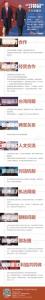"""""""习特会""""十大关键词 - 中国西藏网"""