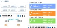 企业年报 微信报送 西藏12315微信公众号开通企业年报报送功能 - 工商局