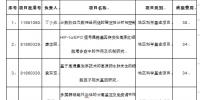 我校在2018年国家自然科学基金项目评审中再获佳绩 - 西藏民族学院