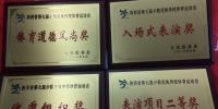 """【60•民大正当时】""""献礼学校60华诞""""——我校代表团在陕西省第七届少数民族传统体育运动会上取得优异成绩 - 西藏民族学院"""